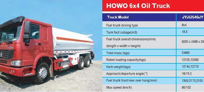 HOWO 6×4 Oil Truck